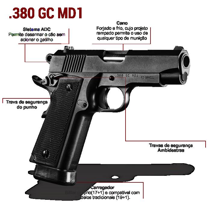 380GCMD1-det